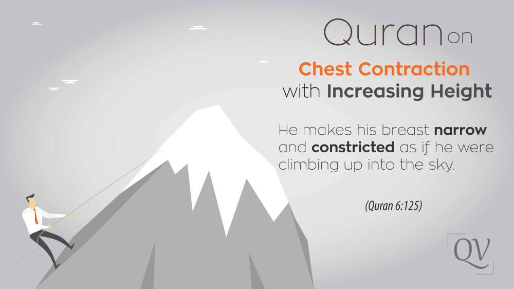 chest contraction-01